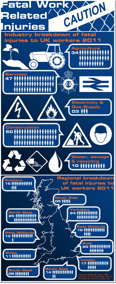 work safety slogans for 2013 | just b.CAUSE